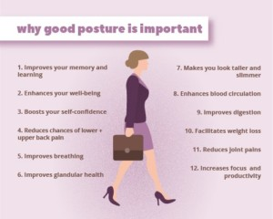 Why good posture is important for our body?