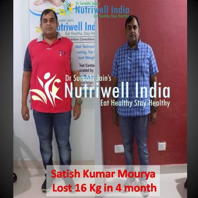 best weight loss in nutriwell india
