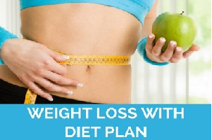 weight loss with diet plan