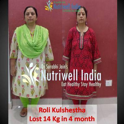 Hormonal imbalance diet: Mrs. Roli Kulsheshta